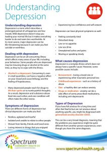 thumbnail of sp057-depression-leaflet-0716-web