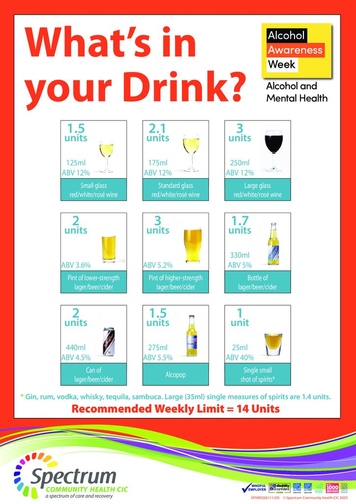 thumbnail of SPSMS028 AAW20 Whats In Your Drink A3 Poster FINAL 1120